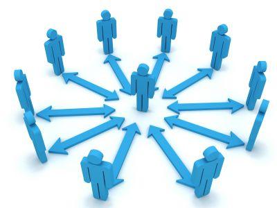 Социальные сети вроде twitter и facebook