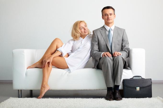 Классификация женской сексуальности