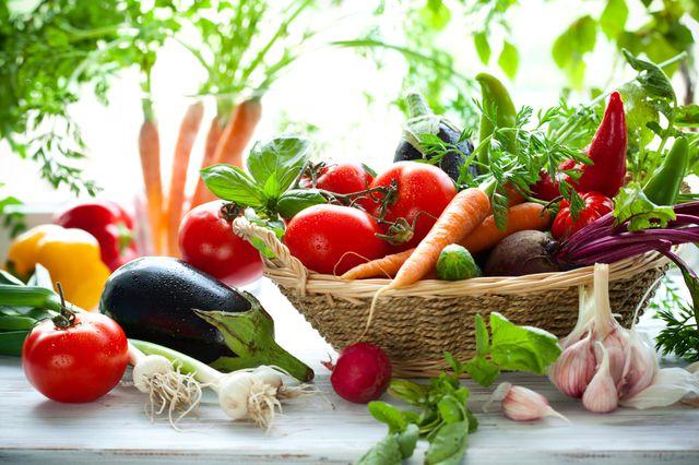 какие продукты исключить для похудения ног